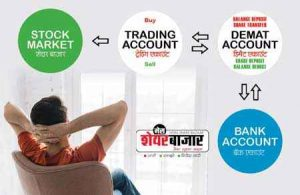 demat-&-trading